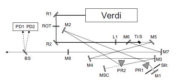 Micra Cavity Diagram