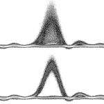 You are currently viewing Techniques for Polarization-Independent Cross-Phase Modulation in Nonlinear Birefringent Fibers