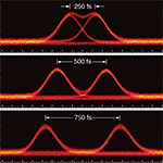 Background-Suppressed Ultrafast Optical Sampling Using Nondegenerate Two-Photon Absorption in a GaAs Photodiode