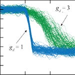 You are currently viewing Robustness of Optimal Synchronization in Real Networks