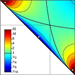 You are currently viewing Nonlinear optics: Exploiting disparity