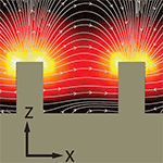 Terahertz surface plasmon waveguide based on a one-dimensional array of silicon pillars
