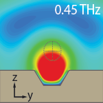 Plasmonic terahertz waveguide based on anisotropically etched silicon substrate