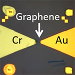 Pulsed Near-IR Photoresponse in a Bi-metal Contacted Graphene Photodetector