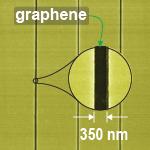 Tunable Terahertz Hybrid Metal–Graphene Plasmons
