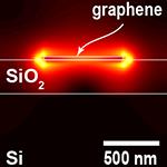 Nonlinear Terahertz Absorption of Graphene Plasmons