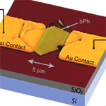 Mid-infrared time-resolved photoconduction in black phosphorus