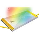 Ultra-broadband photodetectors based on epitaxial graphene quantum dots