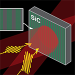 Optical Control of Plasmonic Hot Carriers in Graphene