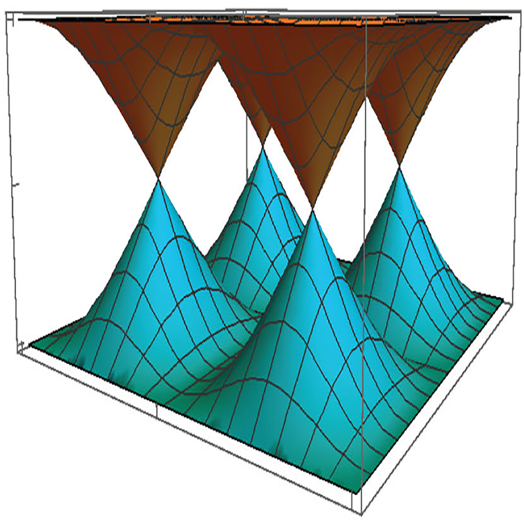 Guiding and confining of light in a two-dimensional synthetic space using electric fields