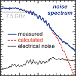 Optoelectronic Experiments On Random Bit Generators And Coupled Dynamical Systems