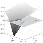 Synchronization and prediction of chaotic dynamics on networks of optoelectronic oscillators